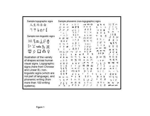 changizi_sciblog_topographyOfLanguage_figs_Page_01